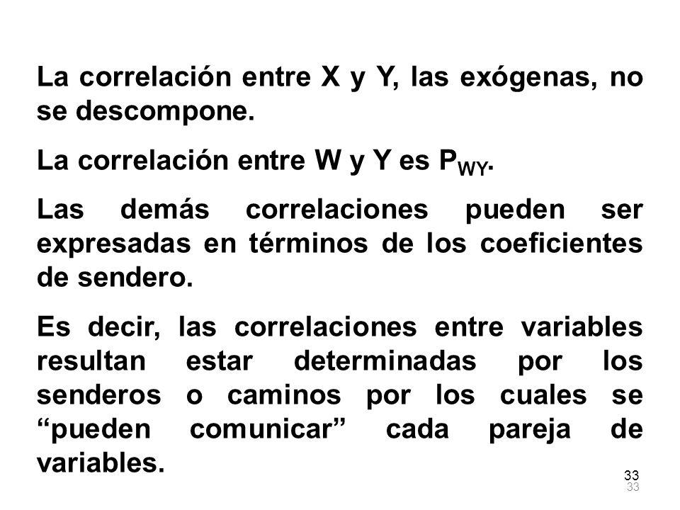 33 La correlación entre X y Y, las exógenas, no se descompone. La correlación entre W y Y es P WY. Las demás correlaciones pueden ser expresadas en té