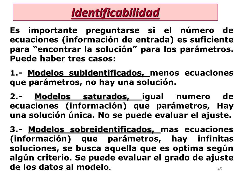Identificabilidad 45 Es importante preguntarse si el número de ecuaciones (información de entrada) es suficiente para encontrar la solución para los p