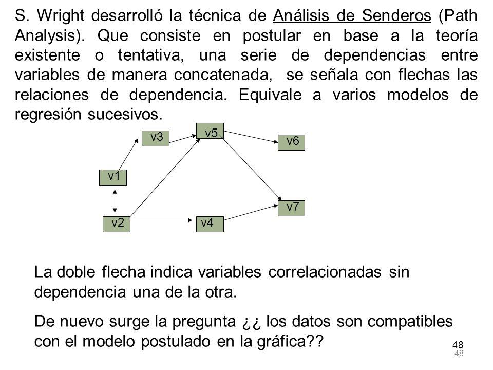 48 Análisis de Senderos S. Wright desarrolló la técnica de Análisis de Senderos (Path Analysis). Que consiste en postular en base a la teoría existent