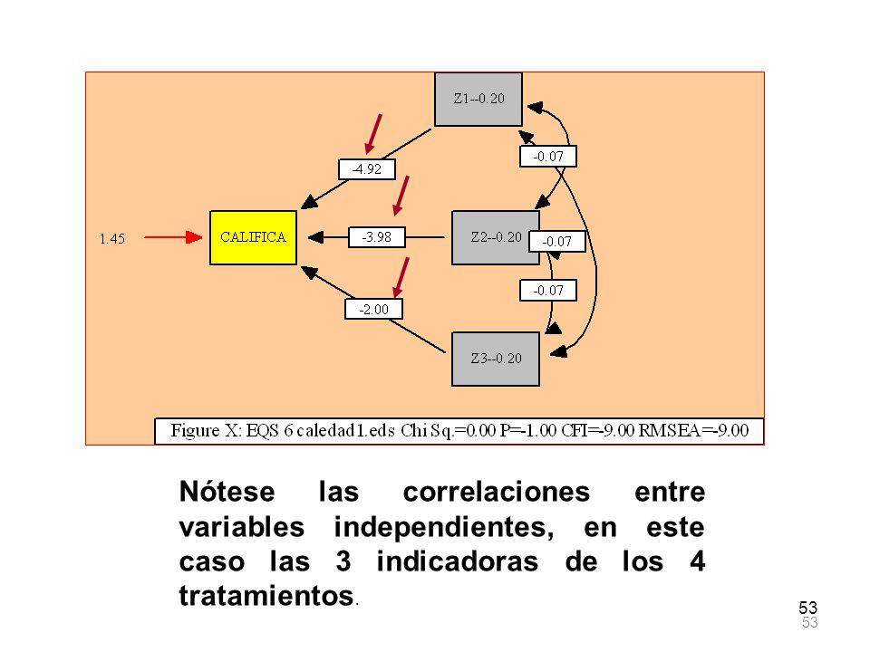 53 Nótese las correlaciones entre variables independientes, en este caso las 3 indicadoras de los 4 tratamientos.