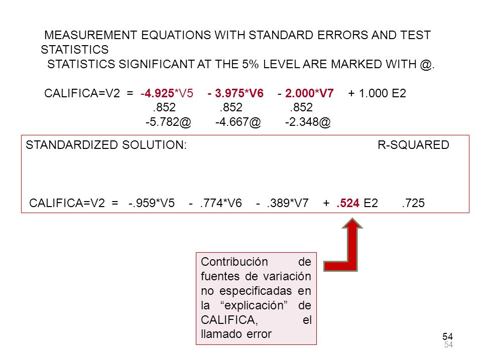 54 MEASUREMENT EQUATIONS WITH STANDARD ERRORS AND TEST STATISTICS STATISTICS SIGNIFICANT AT THE 5% LEVEL ARE MARKED WITH @.