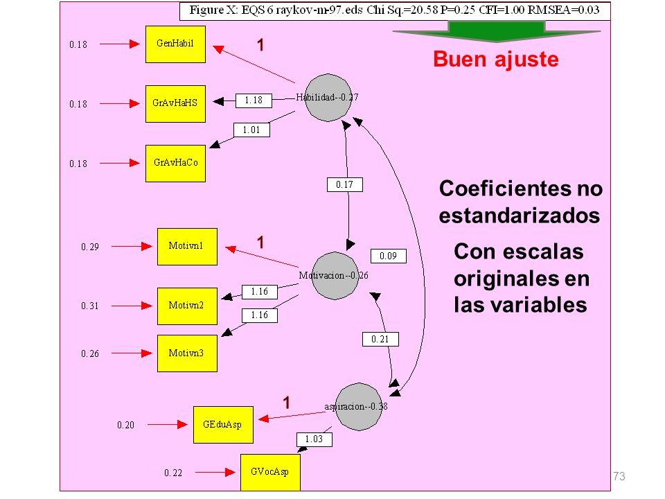 73 Coeficientes no estandarizados Buen ajuste Con escalas originales en las variables