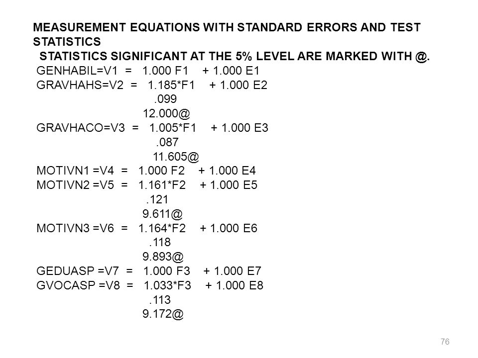 76 MEASUREMENT EQUATIONS WITH STANDARD ERRORS AND TEST STATISTICS STATISTICS SIGNIFICANT AT THE 5% LEVEL ARE MARKED WITH @.