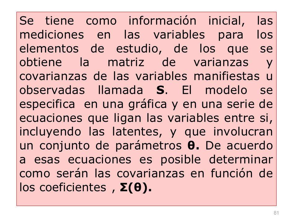 81 Se tiene como información inicial, las mediciones en las variables para los elementos de estudio, de los que se obtiene la matriz de varianzas y co