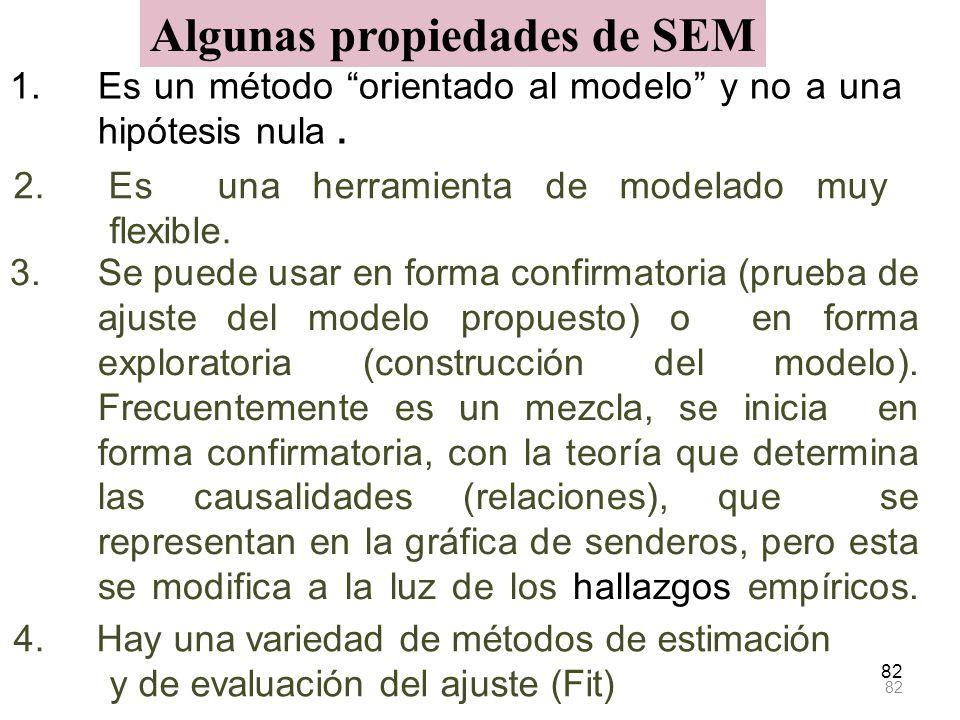 1.Es un método orientado al modelo y no a una hipótesis nula. 82 Algunas propiedades de SEM 2. Es una herramienta de modelado muy flexible. 3.Se puede