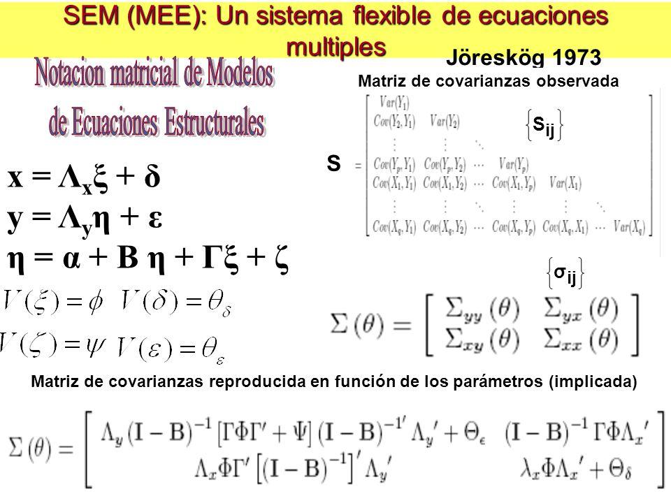 90 SEM (MEE): Un sistema flexible de ecuaciones multiples x = Λ x ξ + δ y = Λ y η + ε η = α + Β η + Γξ + ζ Jöreskög 1973 S Matriz de covarianzas obser
