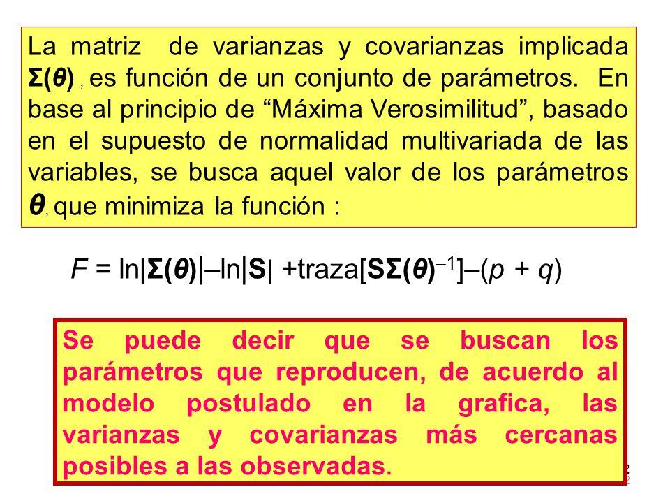 92 La matriz de varianzas y covarianzas implicada Σ(θ), es función de un conjunto de parámetros. En base al principio de Máxima Verosimilitud, basado