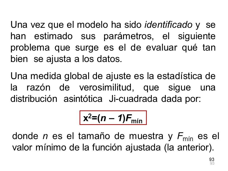 93 Una vez que el modelo ha sido identificado y se han estimado sus parámetros, el siguiente problema que surge es el de evaluar qué tan bien se ajust