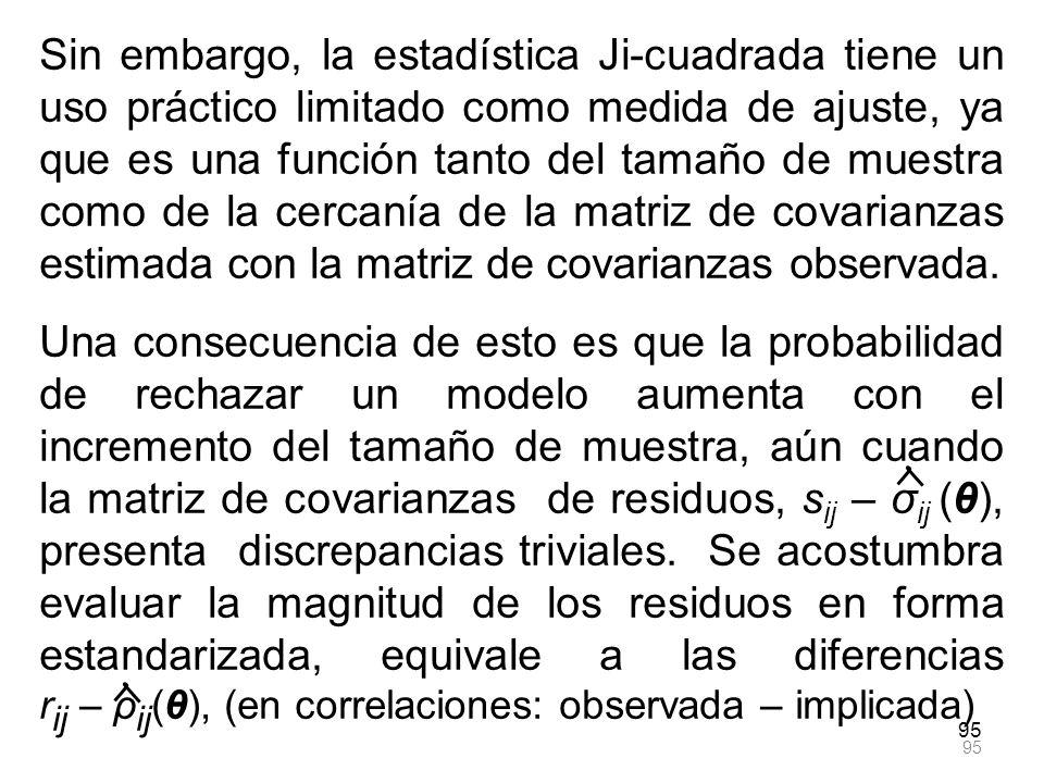 95 Sin embargo, la estadística Ji-cuadrada tiene un uso práctico limitado como medida de ajuste, ya que es una función tanto del tamaño de muestra com