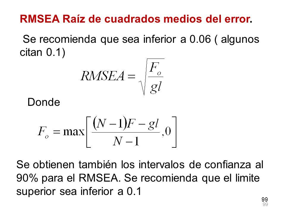 99 RMSEA Raíz de cuadrados medios del error. Se recomienda que sea inferior a 0.06 ( algunos citan 0.1) Donde Se obtienen también los intervalos de co