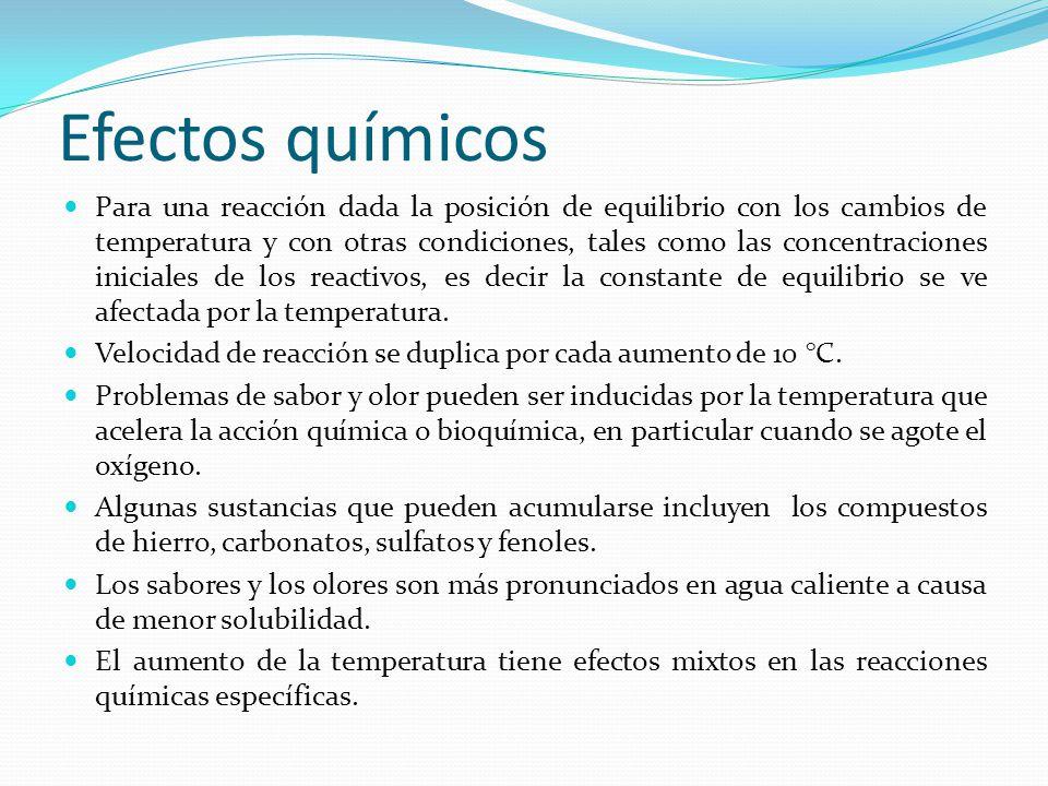 Efectos químicos Para una reacción dada la posición de equilibrio con los cambios de temperatura y con otras condiciones, tales como las concentracion