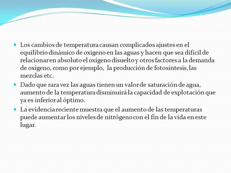 Los cambios de temperatura causan complicados ajustes en el equilibrio dinámico de oxígeno en las aguas y hacen que sea difícil de relacionar en absol