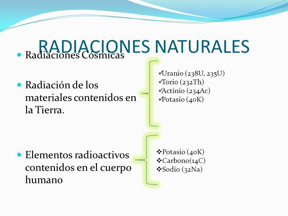 RADIACIONES NATURALES Radiaciones Cósmicas Radiación de los materiales contenidos en la Tierra. Elementos radioactivos contenidos en el cuerpo humano