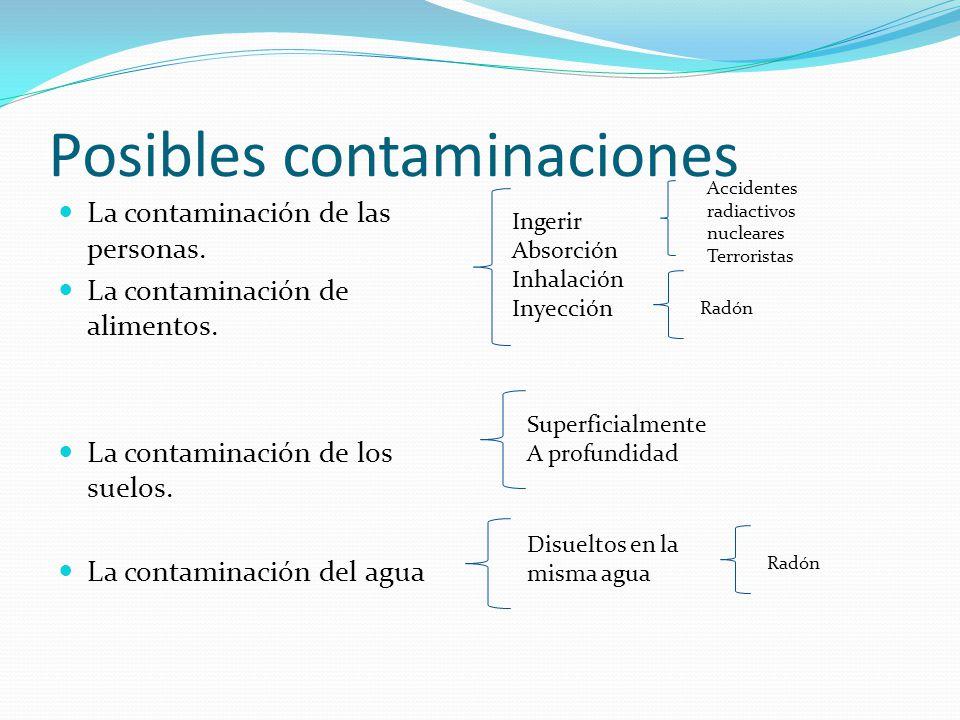 Posibles contaminaciones La contaminación de las personas. La contaminación de alimentos. La contaminación de los suelos. La contaminación del agua In