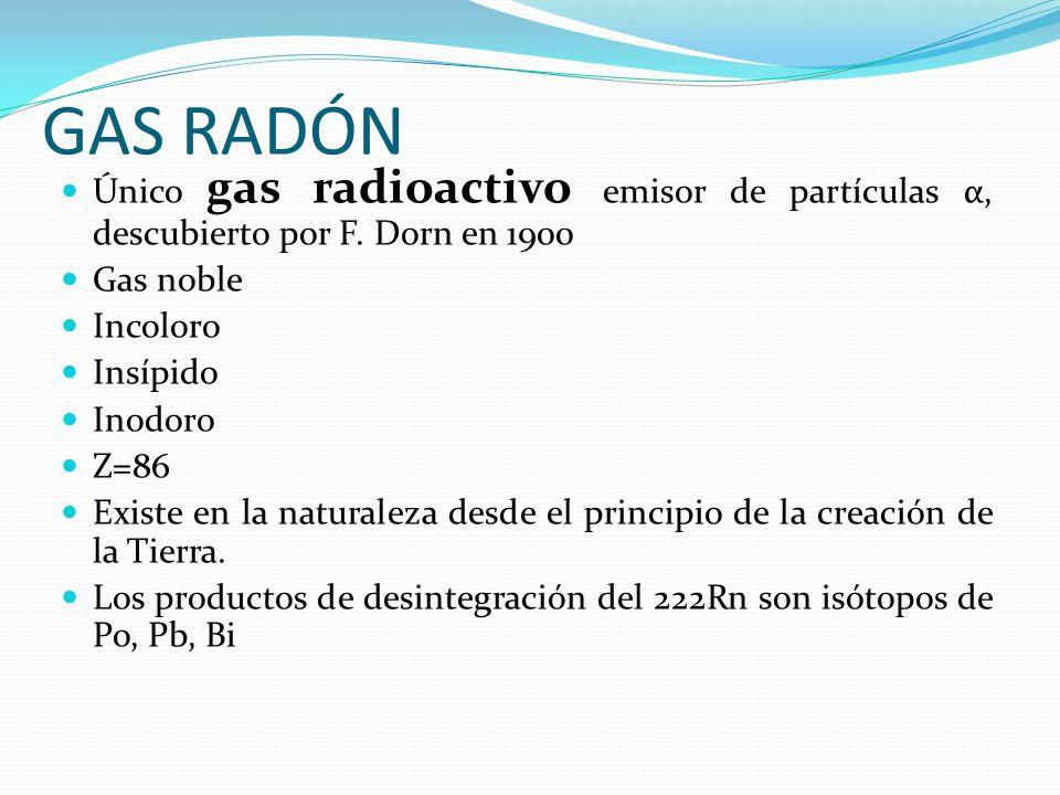 GAS RADÓN Único gas radioactivo emisor de partículas α, descubierto por F. Dorn en 1900 Gas noble Incoloro Insípido Inodoro Z=86 Existe en la naturale