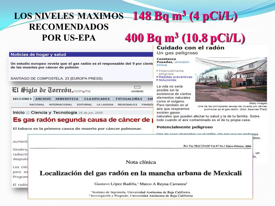 LOS NIVELES MAXIMOS RECOMENDADOS POR US-EPA 148 Bq m 3 (4 pCi/L) 400 Bq m 3 (10.8 pCi/L)