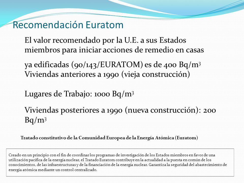 Recomendación Euratom El valor recomendado por la U.E. a sus Estados miembros para iniciar acciones de remedio en casas ya edificadas (90/143/EURATOM)