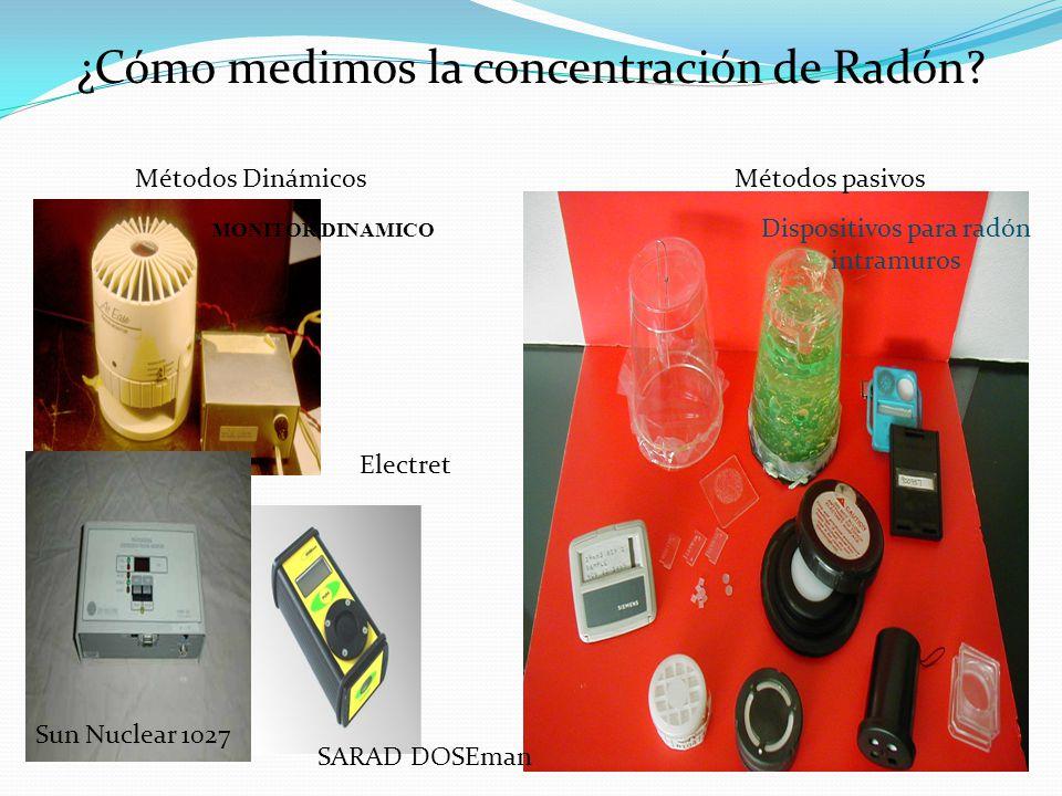 Electret MONITOR DINAMICO SARAD DOSEman Dispositivos para radón intramuros Métodos Dinámicos Métodos pasivos ¿Cómo medimos la concentración de Radón.
