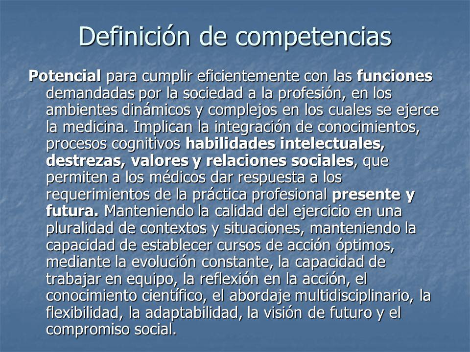 Definición de competencias Potencial para cumplir eficientemente con las funciones demandadas por la sociedad a la profesión, en los ambientes dinámic