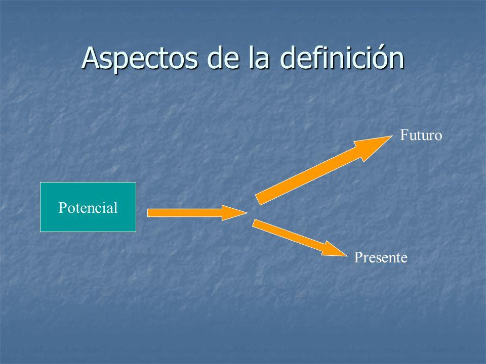 Aspectos de la definición Potencial Presente Futuro