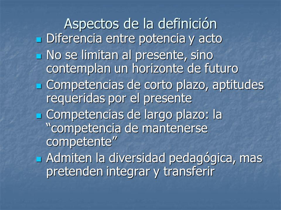 Aspectos de la definición Diferencia entre potencia y acto Diferencia entre potencia y acto No se limitan al presente, sino contemplan un horizonte de