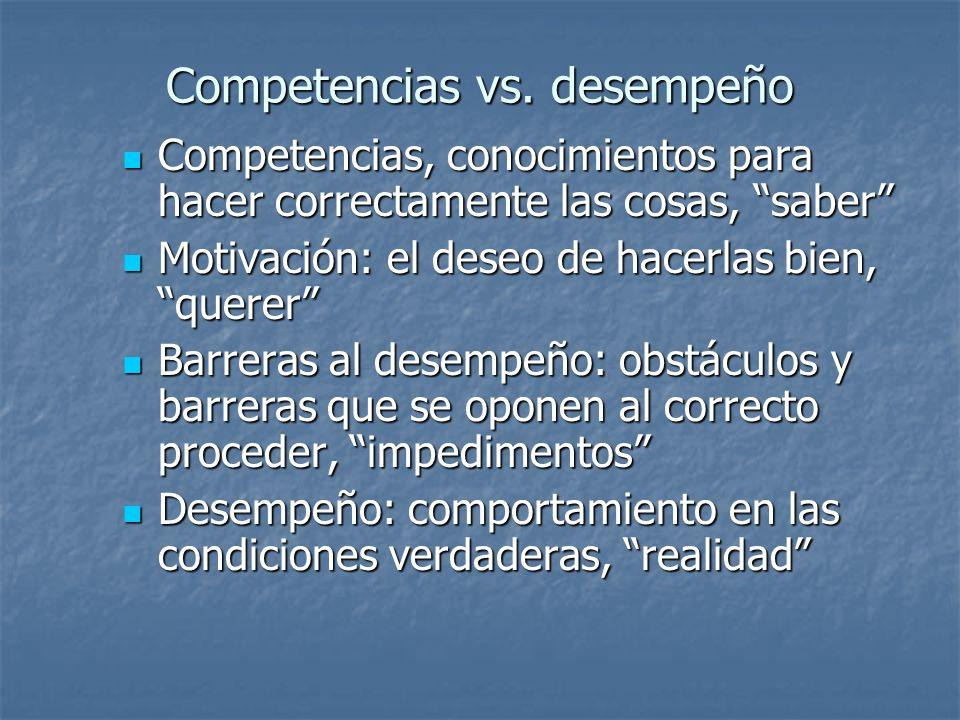 Competencias vs. desempeño Competencias, conocimientos para hacer correctamente las cosas, saber Competencias, conocimientos para hacer correctamente