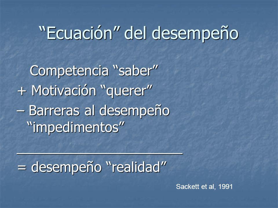 Ecuación del desempeño Competencia saber Competencia saber + Motivación querer – Barreras al desempeño impedimentos ______________________ = desempeño