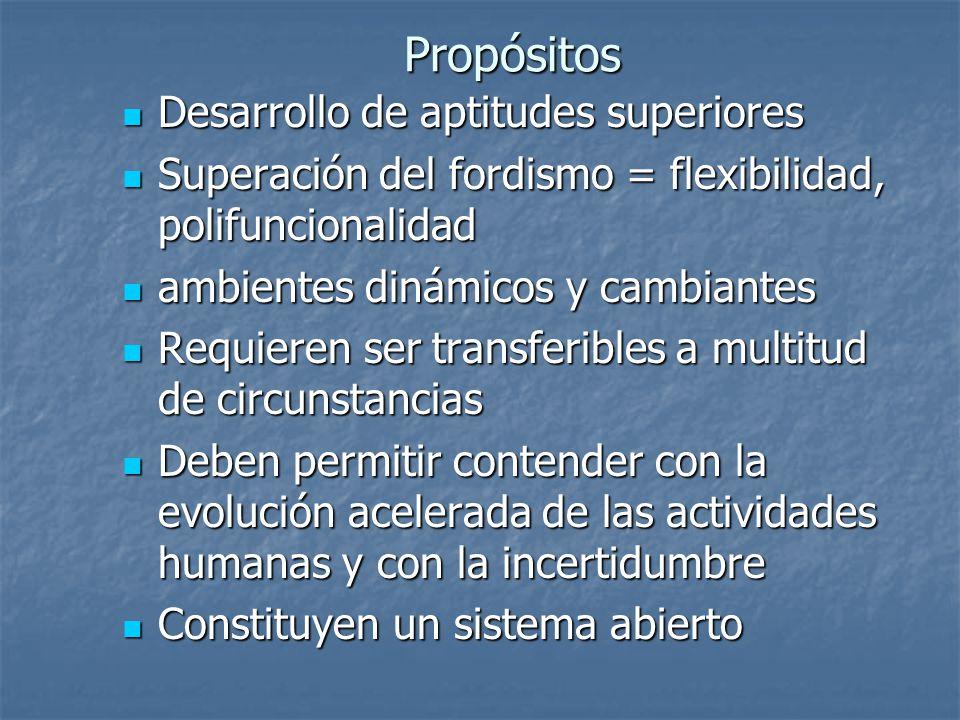 Propósitos Desarrollo de aptitudes superiores Desarrollo de aptitudes superiores Superación del fordismo = flexibilidad, polifuncionalidad Superación