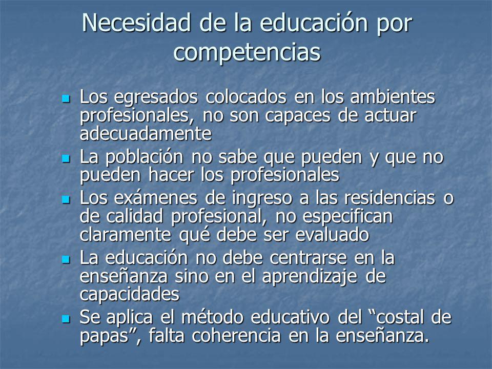 Necesidad de la educación por competencias Los egresados colocados en los ambientes profesionales, no son capaces de actuar adecuadamente Los egresado