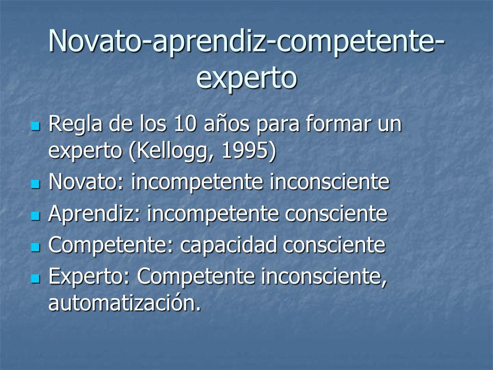 Novato-aprendiz-competente- experto Regla de los 10 años para formar un experto (Kellogg, 1995) Regla de los 10 años para formar un experto (Kellogg,