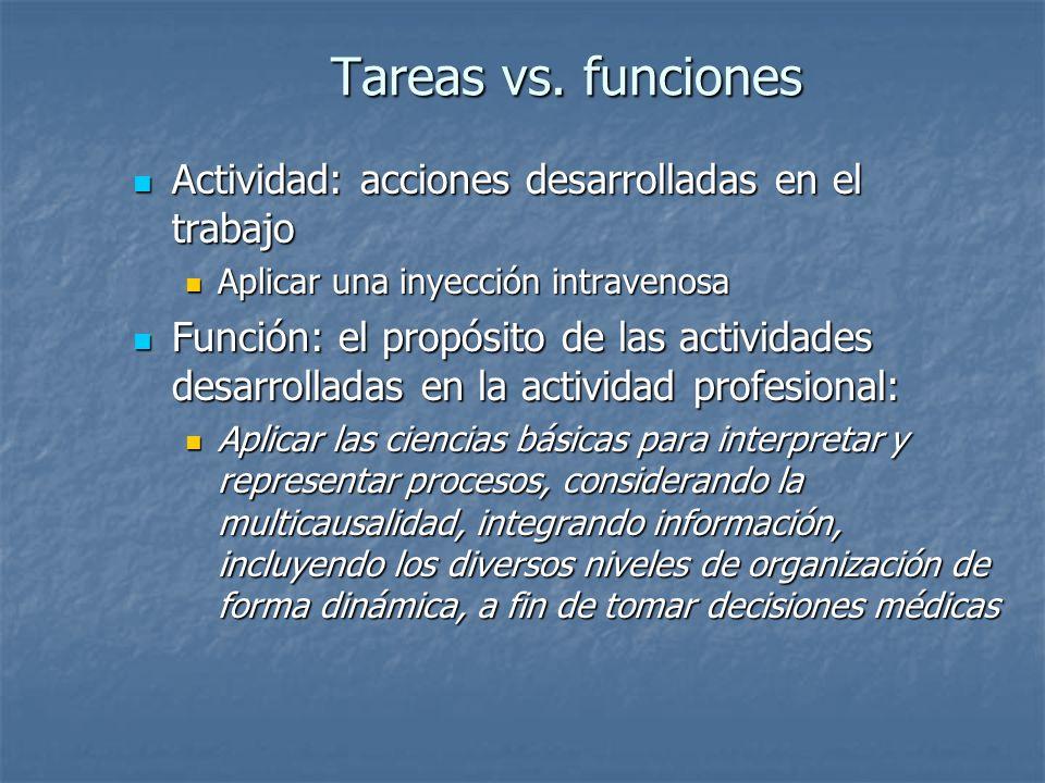 Tareas vs. funciones Actividad: acciones desarrolladas en el trabajo Actividad: acciones desarrolladas en el trabajo Aplicar una inyección intravenosa