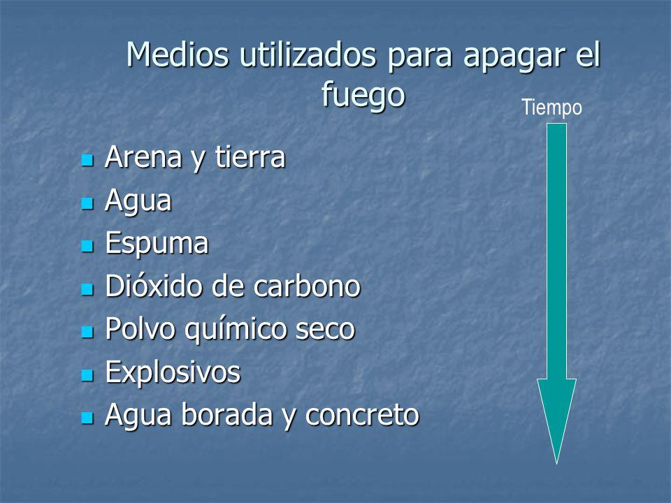Medios utilizados para apagar el fuego Arena y tierra Arena y tierra Agua Agua Espuma Espuma Dióxido de carbono Dióxido de carbono Polvo químico seco