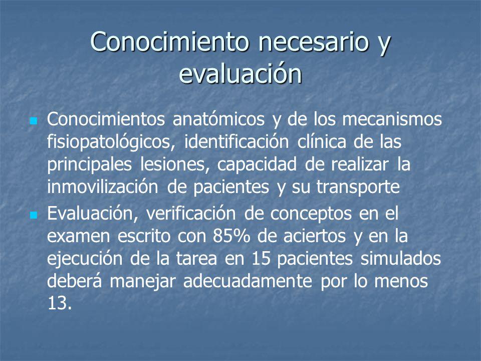 Conocimiento necesario y evaluación Conocimientos anatómicos y de los mecanismos fisiopatológicos, identificación clínica de las principales lesiones,