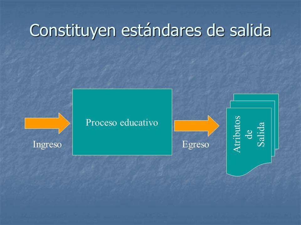 Constituyen estándares de salida Proceso educativo IngresoEgreso Atributos de Salida