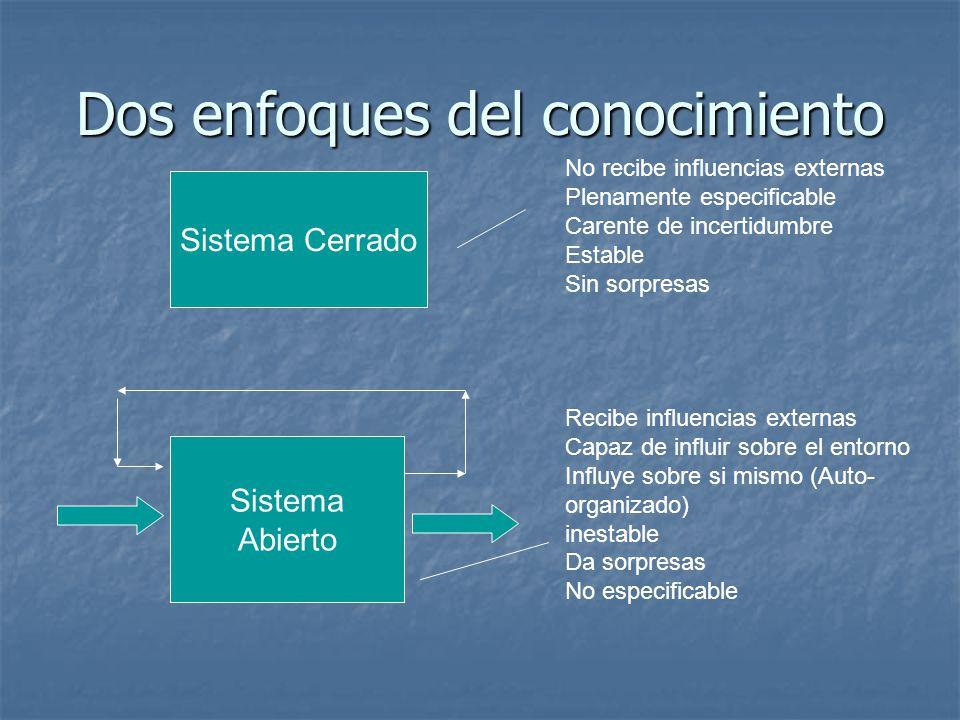 Análisis cognitivo Precisa metas y las condiciones para cumplir eficientemente el objetivo Precisa metas y las condiciones para cumplir eficientemente el objetivo Se establece la tarea, la finalidad de la misma, las precauciones para culminarla exitosamente, el contextos en los cuales será ejecutada la tarea y los criterios de desempeño Se establece la tarea, la finalidad de la misma, las precauciones para culminarla exitosamente, el contextos en los cuales será ejecutada la tarea y los criterios de desempeño Permite describir procesos y especificar la tarea en condiciones de variabilidad e incertidumbre Permite describir procesos y especificar la tarea en condiciones de variabilidad e incertidumbre