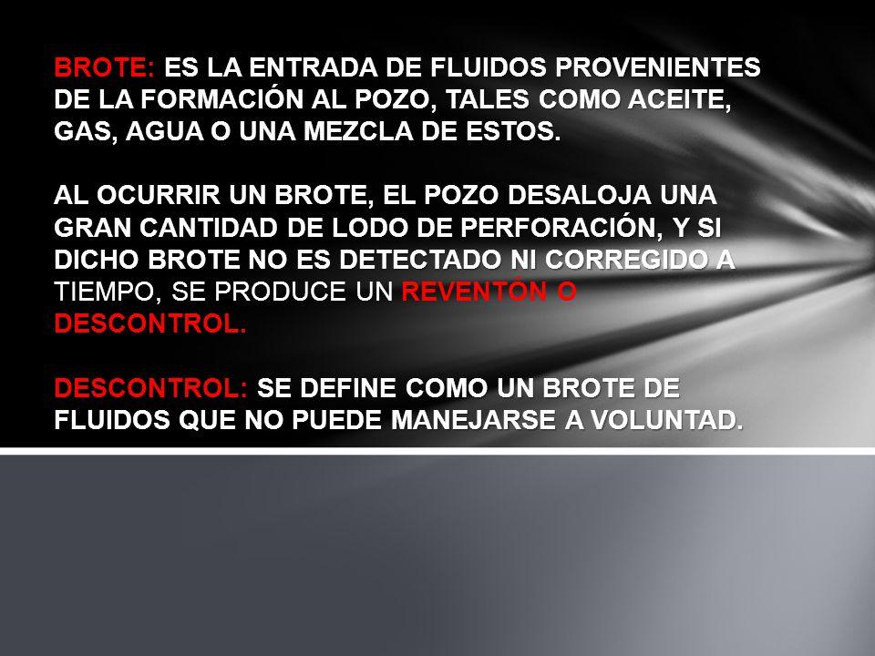 ES LA ENTRADA DE FLUIDOS PROVENIENTES DE LA FORMACIÓN AL POZO, TALES COMO ACEITE, GAS, AGUA O UNA MEZCLA DE ESTOS. BROTE: ES LA ENTRADA DE FLUIDOS PRO