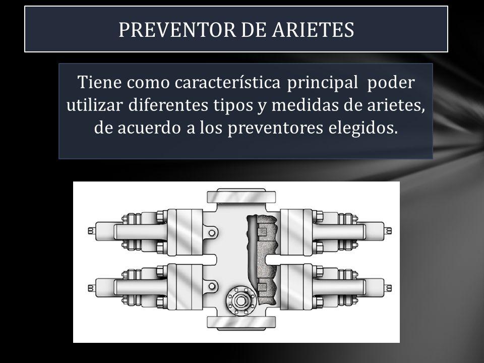 PREVENTOR DE ARIETES Tiene como característica principal poder utilizar diferentes tipos y medidas de arietes, de acuerdo a los preventores elegidos.