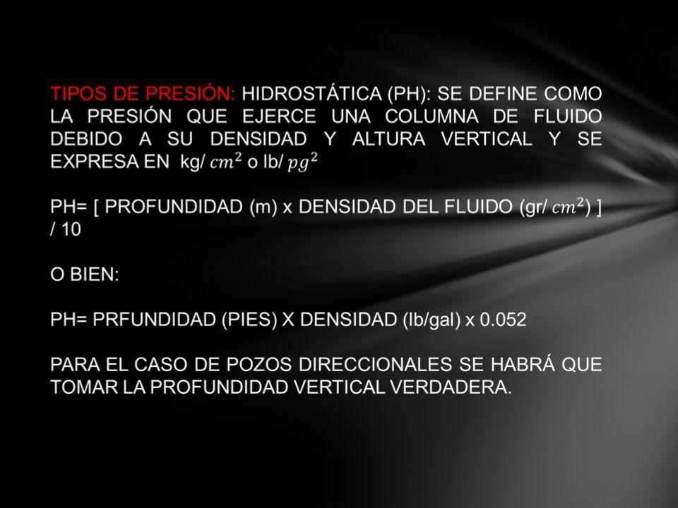 DENSIDAD: ES LA MASA DE UN FLUIDO POR UNIDAD DE VOLUMEN Y SE EXPRESA EN gr/cm^3 GRADIENTE DE PRESIÓN (GP): ES LA PRESIÓN HIDROSTÁTICA EJERCIDA POR UN FLUIDO DE UNA DENSIDAD DADA, ACTUANDO SOBRE UNA COLUMNA DE LONGITUD UNITARIA.