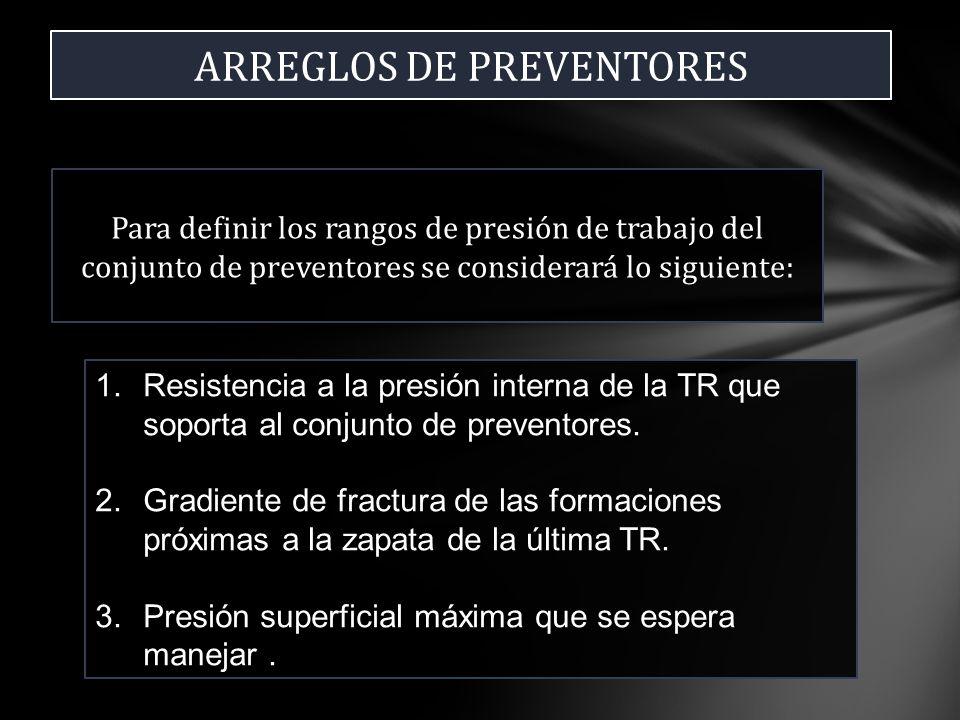 ARREGLOS DE PREVENTORES Para definir los rangos de presión de trabajo del conjunto de preventores se considerará lo siguiente: 1. Resistencia a la pre