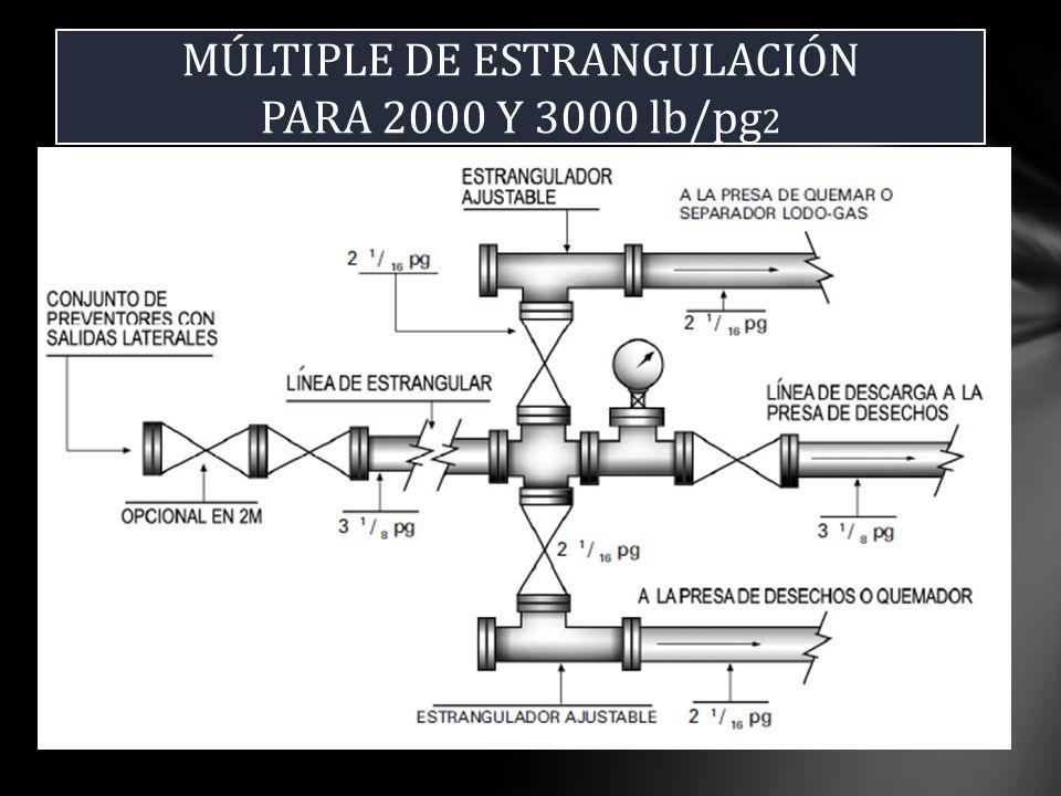 MÚLTIPLE DE ESTRANGULACIÓN PARA 2000 Y 3000 lb/pg 2