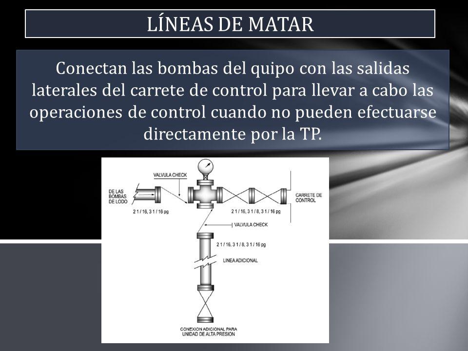 LÍNEAS DE MATAR Conectan las bombas del quipo con las salidas laterales del carrete de control para llevar a cabo las operaciones de control cuando no