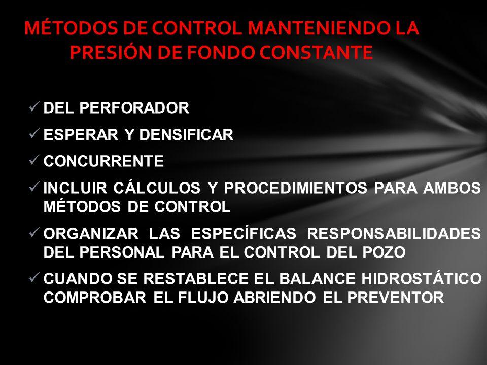 DEL PERFORADOR ESPERAR Y DENSIFICAR CONCURRENTE INCLUIR CÁLCULOS Y PROCEDIMIENTOS PARA AMBOS MÉTODOS DE CONTROL ORGANIZAR LAS ESPECÍFICAS RESPONSABILI