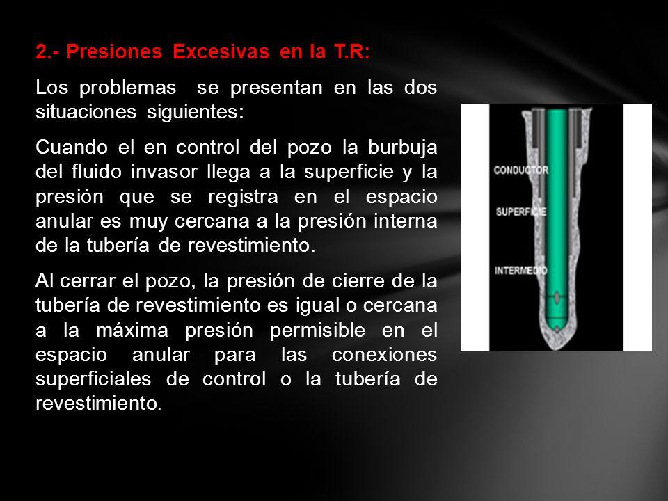 2.- Presiones Excesivas en la T.R: Los problemas se presentan en las dos situaciones siguientes: Cuando el en control del pozo la burbuja del fluido i