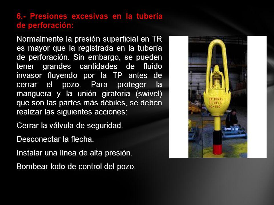 6.- Presiones excesivas en la tubería de perforación: Normalmente la presión superficial en TR es mayor que la registrada en la tubería de perforación