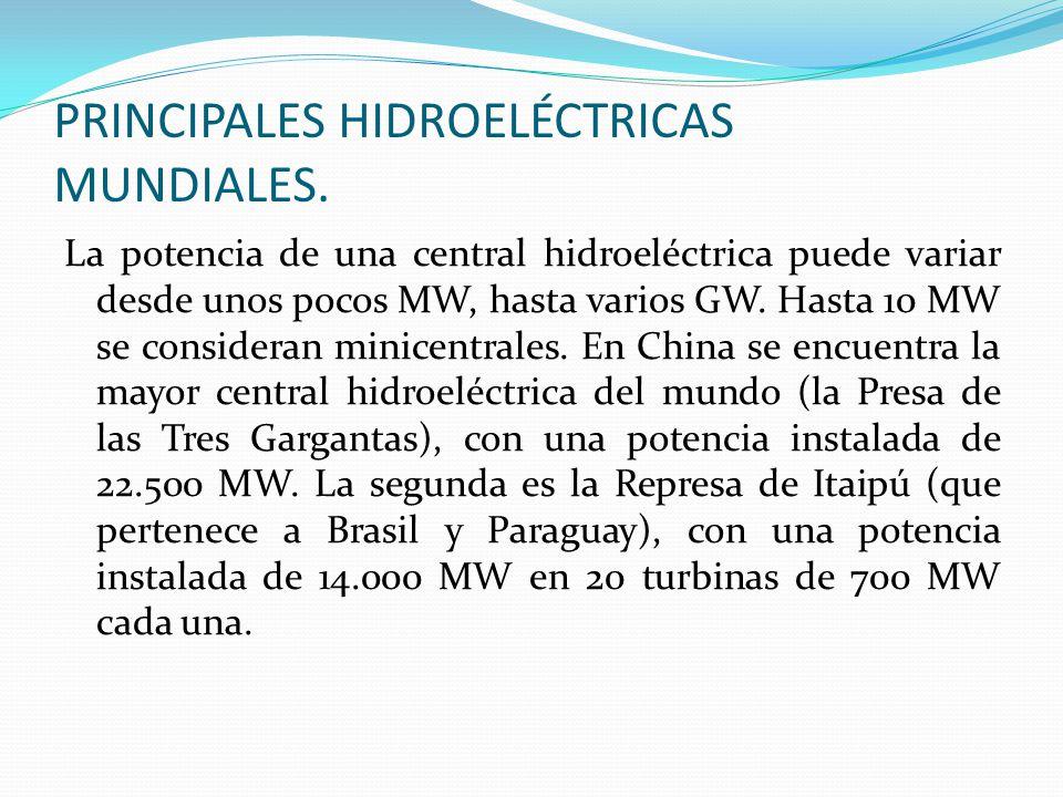 PRINCIPALES HIDROELÉCTRICAS MUNDIALES. La potencia de una central hidroeléctrica puede variar desde unos pocos MW, hasta varios GW. Hasta 10 MW se con