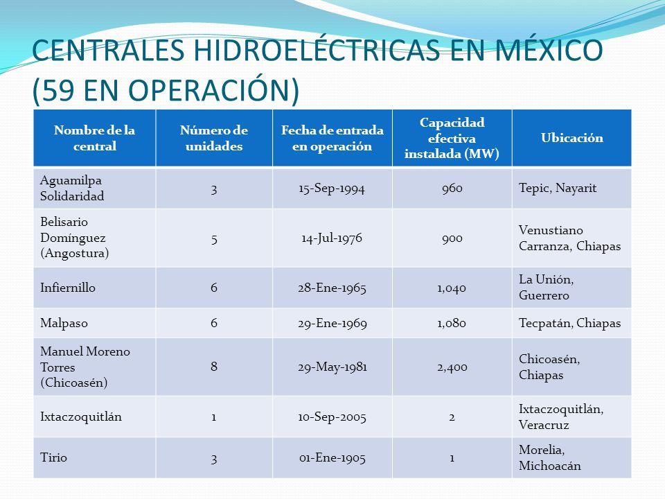 CENTRALES HIDROELÉCTRICAS EN MÉXICO (59 EN OPERACIÓN) Nombre de la central Número de unidades Fecha de entrada en operación Capacidad efectiva instala