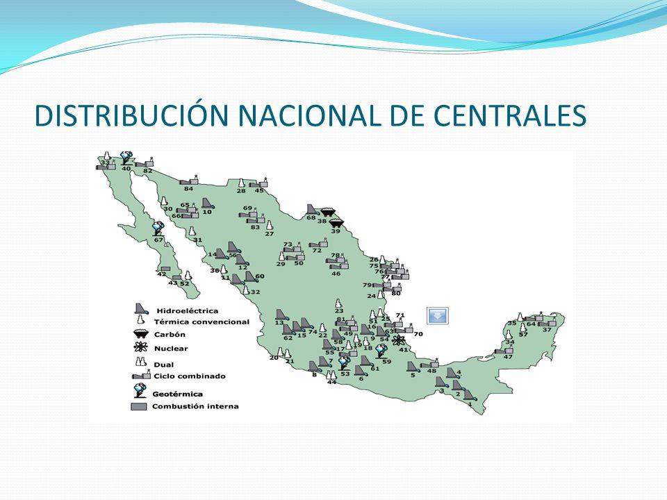 DISTRIBUCIÓN NACIONAL DE CENTRALES