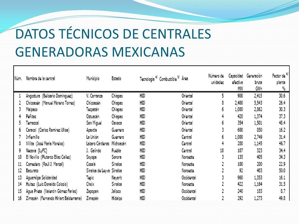 DATOS TÉCNICOS DE CENTRALES GENERADORAS MEXICANAS