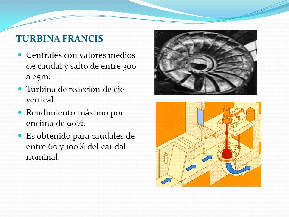 TURBINA FRANCIS Centrales con valores medios de caudal y salto de entre 300 a 25m. Turbina de reacción de eje vertical. Rendimiento máximo por encima