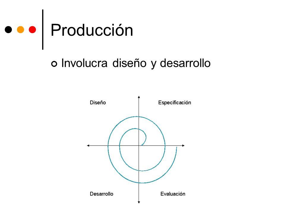 Producción Involucra diseño y desarrollo